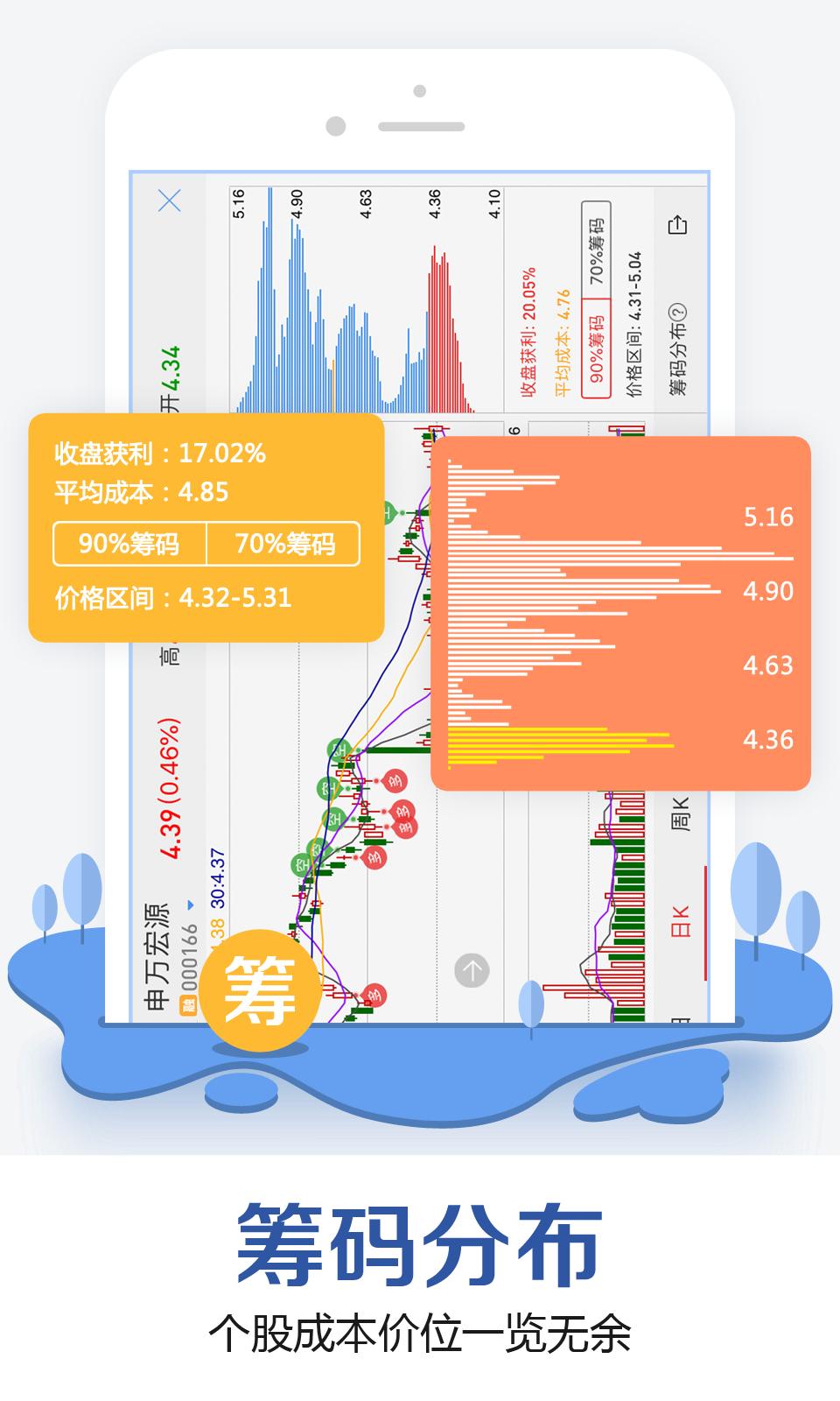 申万宏源-应用截图