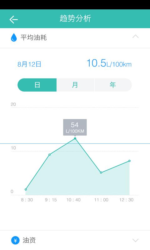 图吧汽车卫士 旅遊 App-愛順發玩APP